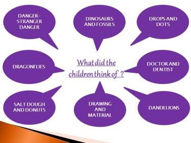 Children's ideas
